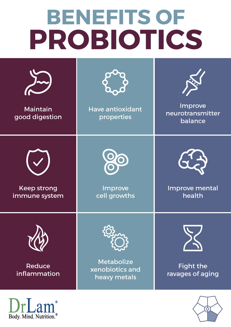 Check out this easy to understand infographic about the benefits from probiotics