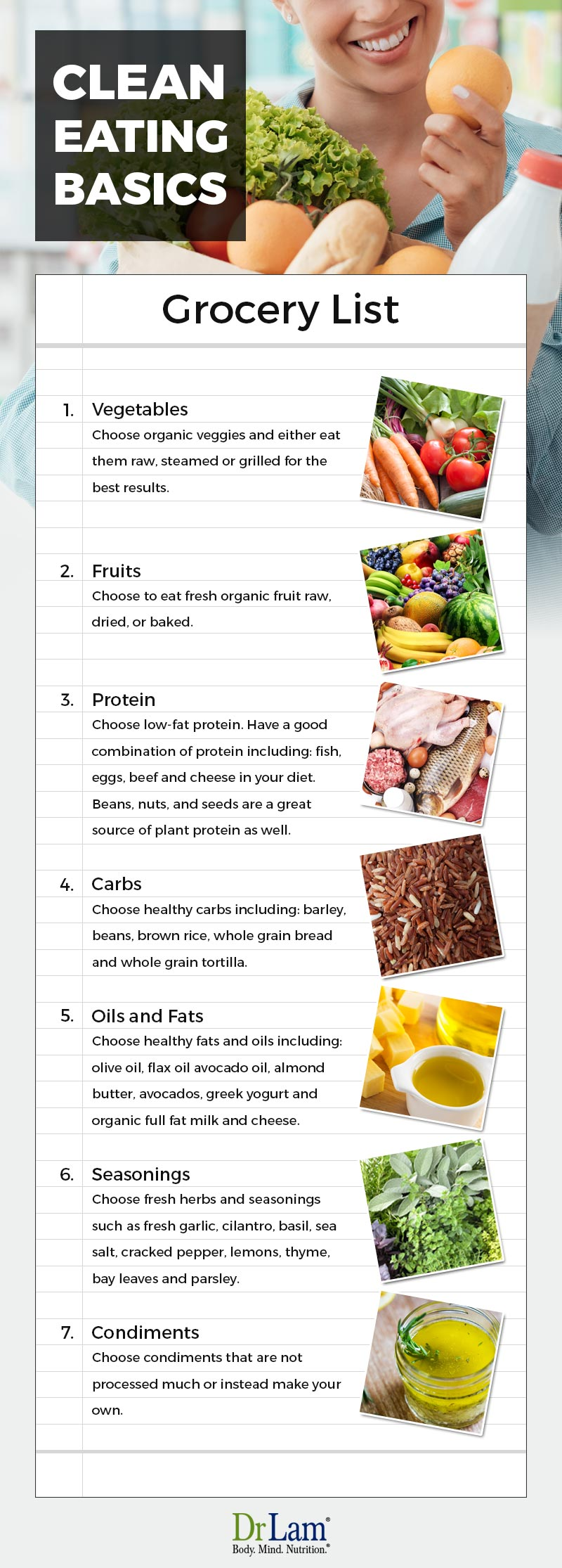 Check out this easy to understand infographic about grocery list in clean eating basics