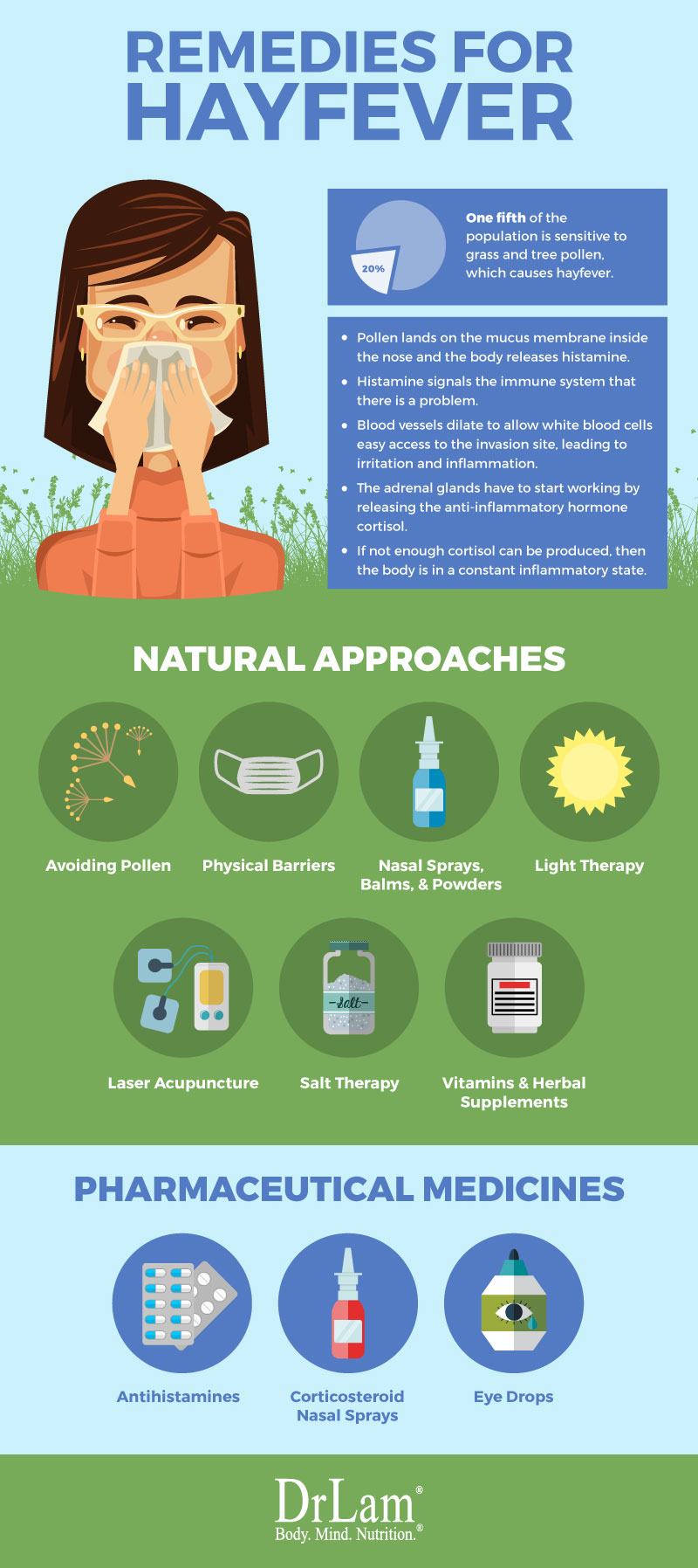 Check out this easy to understand infographic about the remedies for hayfever