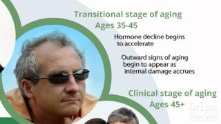 Adrenal Health and Anti-Aging preview